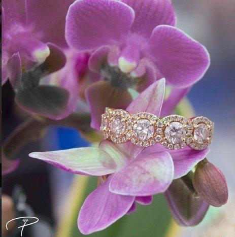 San Francisco Jewelry SEO