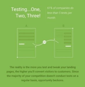 why-you-need-to-level-up-your-landing-pages