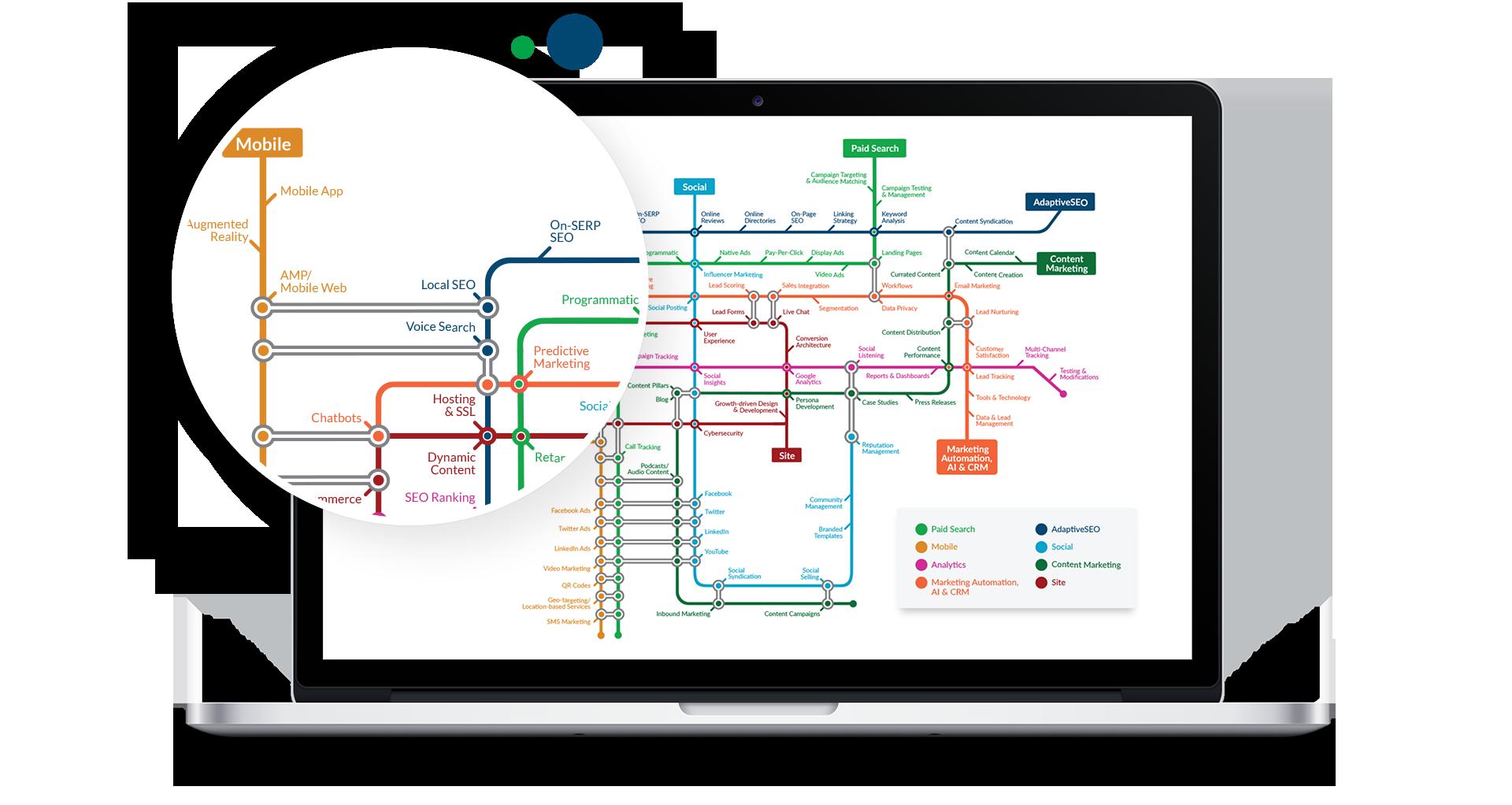 Digital-Marketing-Map-System